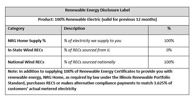 IL Renewable 100