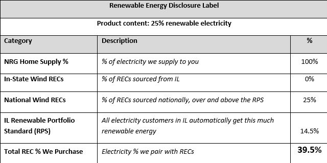 IL Renewable 25 updated