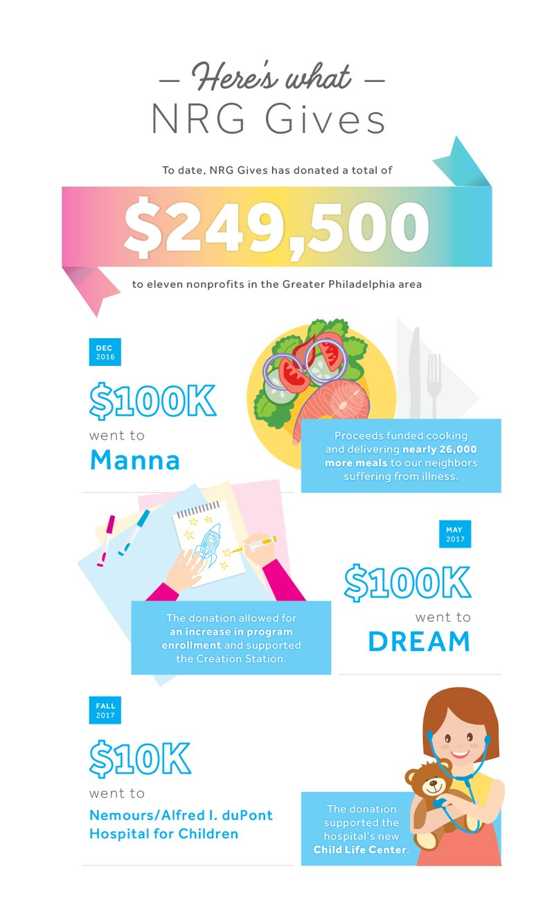 NRG Gives Infographic